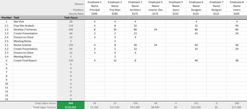 Spreadsheet for a task-based work plan